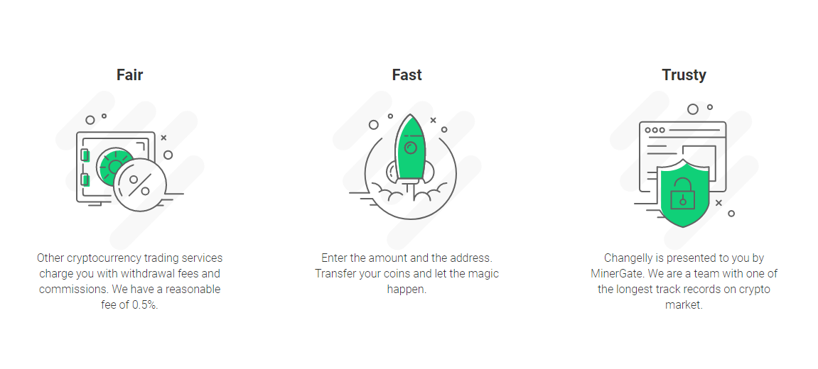 Changelly - Cryptocurrency Money